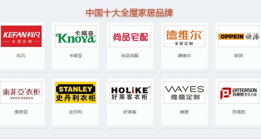 最新2019年第一季度中国十大全屋家居品牌实力排名